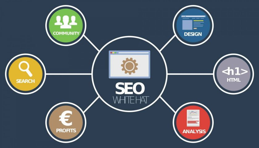 5 Best Off Page Seo Techniques To Boost Rankings Guaranteed