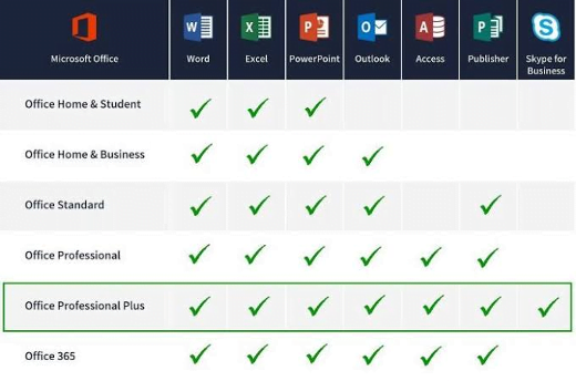 How To Get Microsoft Office For Free 19
