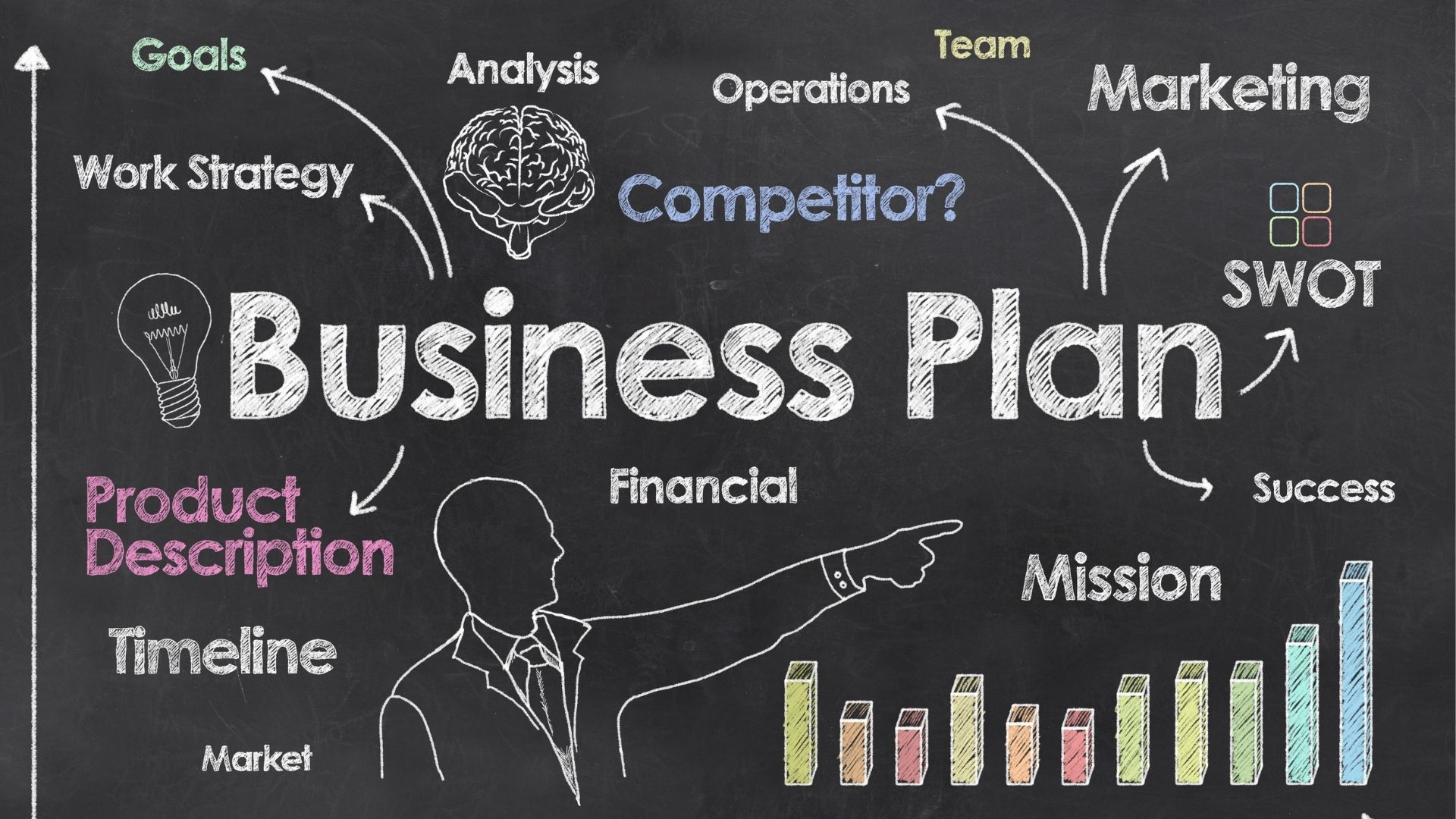 8 Essential Benefits Of Creating A Business Plan 2