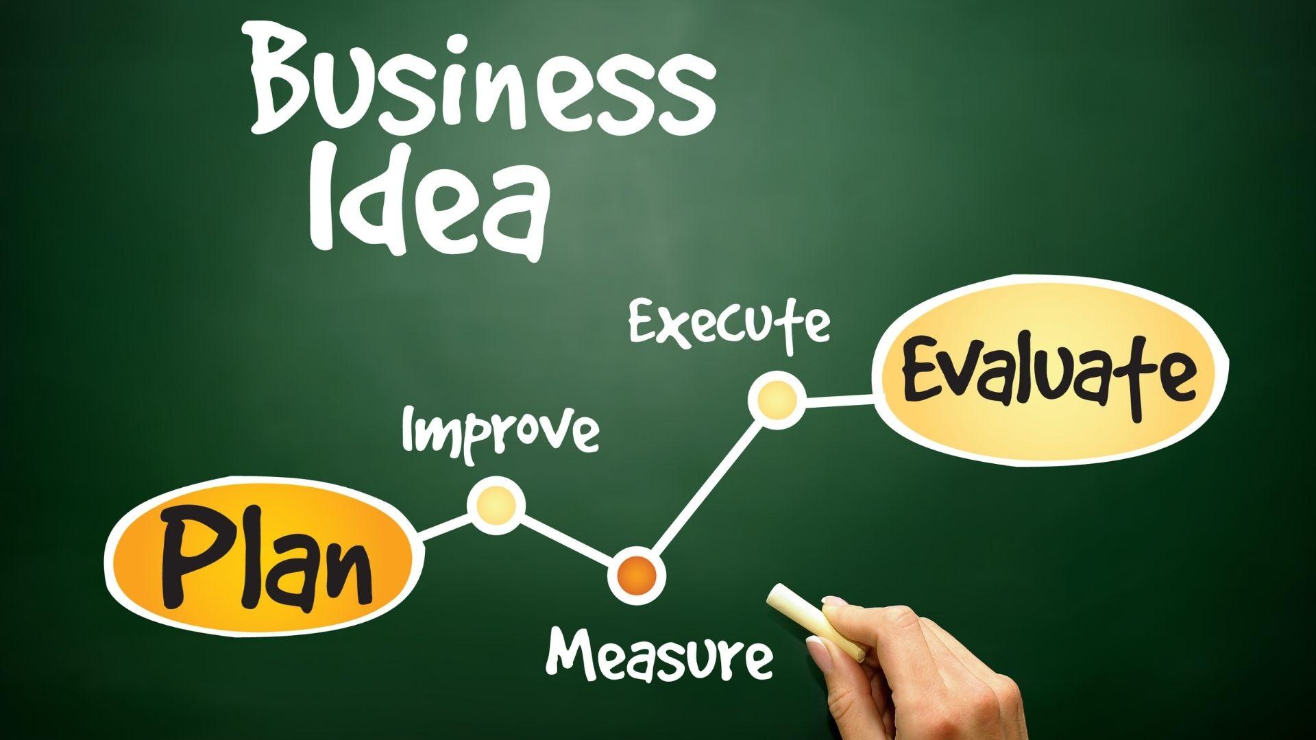 Top Ways For Choosing A Business Idea 2
